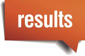 WBCS (Exe.) Etc. Examination 2016 Group C Final Result