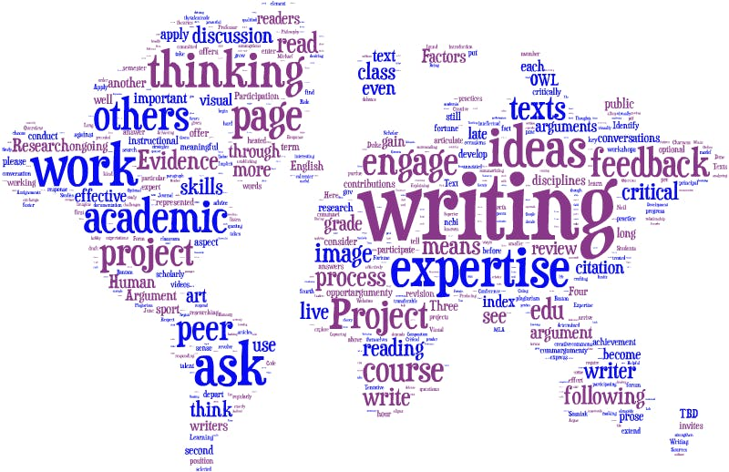 English Composition Notes On – Present Perfect Continuous Questions – For W.B.C.S. Examination.