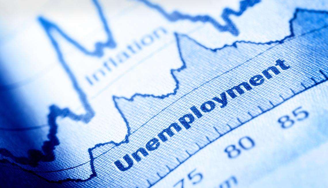 Essay Composition On – Unemployment – For W.B.C.S. Examination.