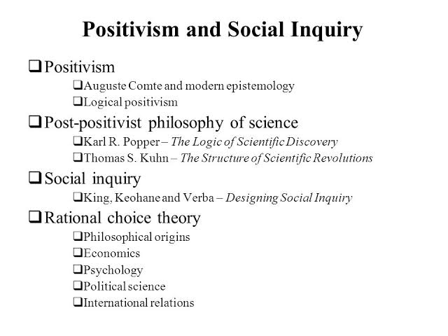 W.B.C.S. Examination Notes On – Political Science – Positivism.