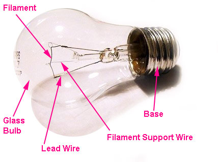 W.B.C.S. Examination Notes On – Physics –  Incandescent Bulb.