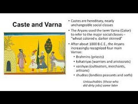 Caste And Varna – Essay Composition – For W.B.C.S. Examination.
