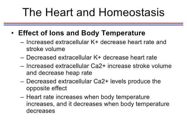 Animal Husbandry And Veterinary Science Notes On – Effects Of Ions On Heart – For W.B.C.S. Examination.