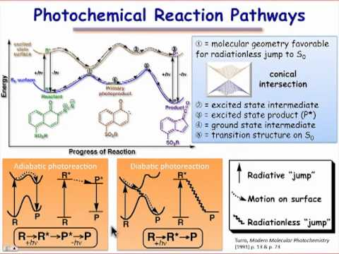 Photochemical Reactions – Chemistry Optional Notes – For W.B.C.S. Examination.