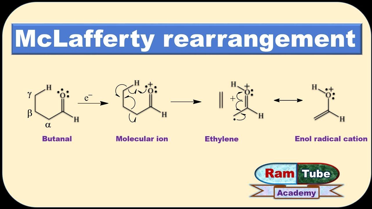 Chemistry Optional Notes On – McLafferty Rearrangement – For W.B.C.S. Examination.