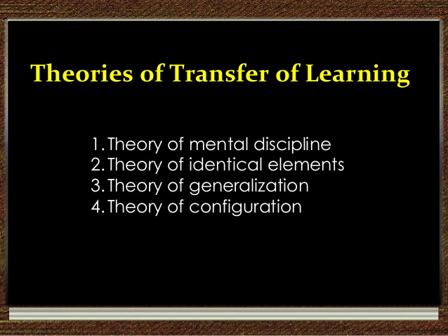 W.B.C.S. Examination Notes On – Theories Of Transfer Of Learning – Psychology Notes.