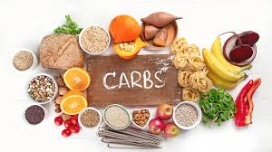 W.B.C.S. Examination Notes On – Biology – Carbohydrate.