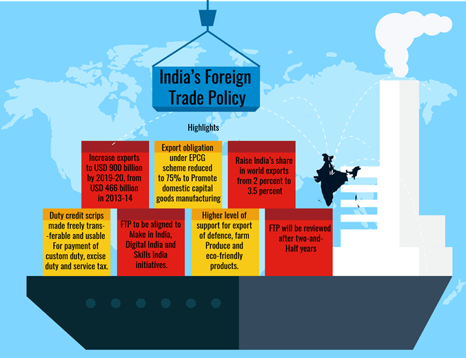 Geography India – The People – Notes For W.B.C.S Examination.