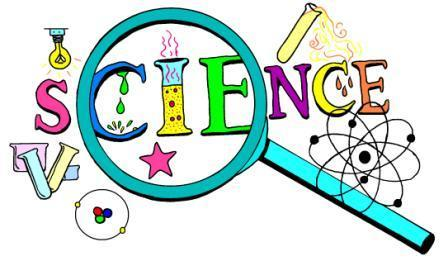 General Science Multiple Choice Questions Model Set 1 W.B.C.S. Exam Prelims.