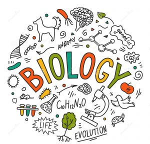 WBCS biology and general science notes image