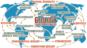 Geology Optional Booklist – For IAS Mains Examination.