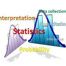 Statistics Optional Booklist – For IAS Mains Examination.
