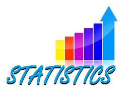Concepts Of Uniformly Most Accurate (UMA) – Statistics Notes – For W.B.C.S. Examination.