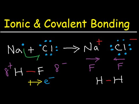 Chemistry Notes On – Ionic And Covalent Bonds – For W.B.C.S. Examination.