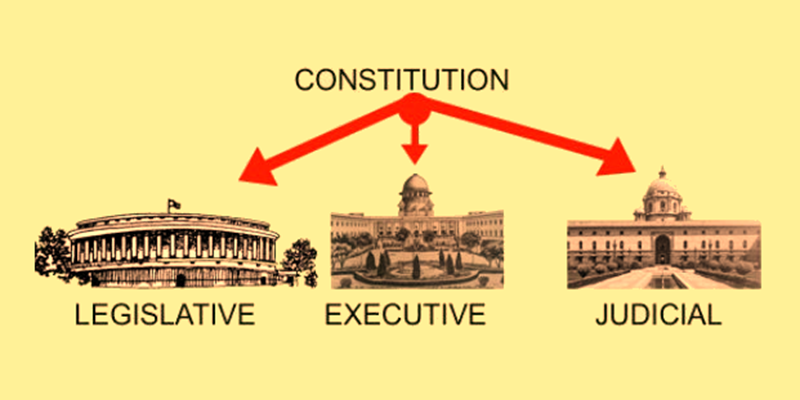 Indian Polity – W.B.C.S. Exam – পলিটির কন্সেপ্ট – Part I – The Union And Its Territories.