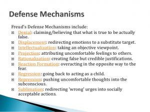 Psychology Notes On – Types And Examples Of Defense Mechanisms – For W.B.C.S. Examination.