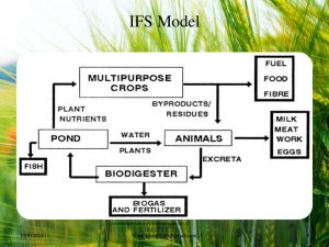 W.B.C.S. Notes On – Integrated Farming System(IFS) – Agriculture Notes.