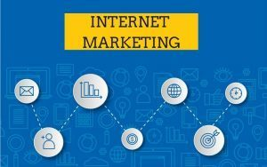 Management Notes On – Internet Marketing – For W.B.C.S. Examination.